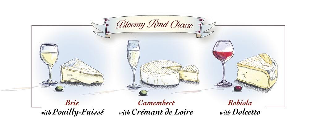 bloomy-rind-cheese