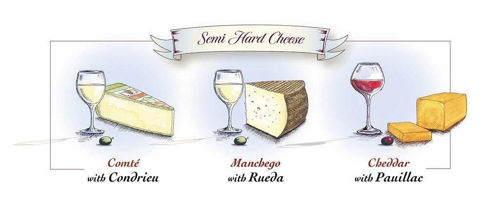 semi-hard-cheese