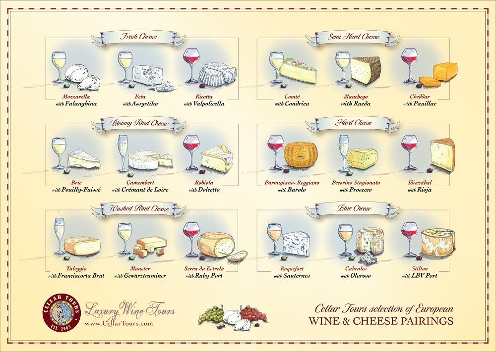 wine-and-cheese-pairing-chart